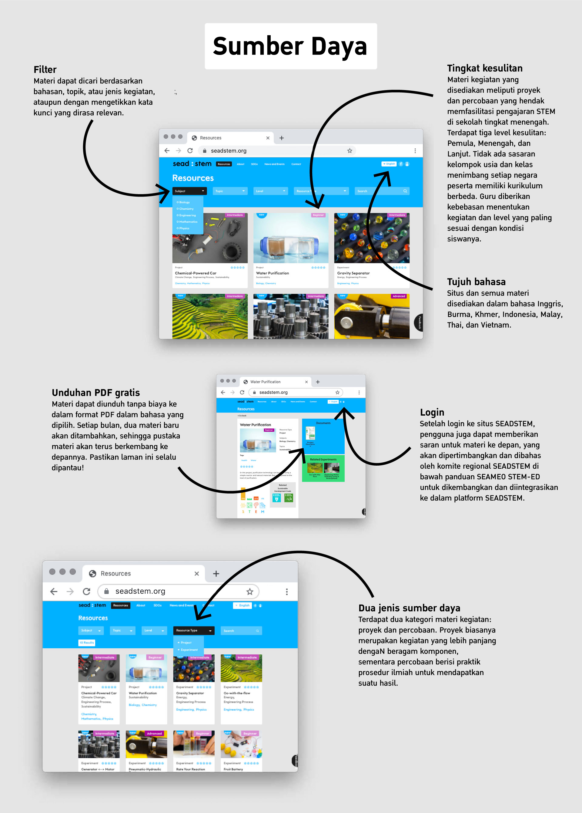 How-to-Use-the-Website-Graphic_ID