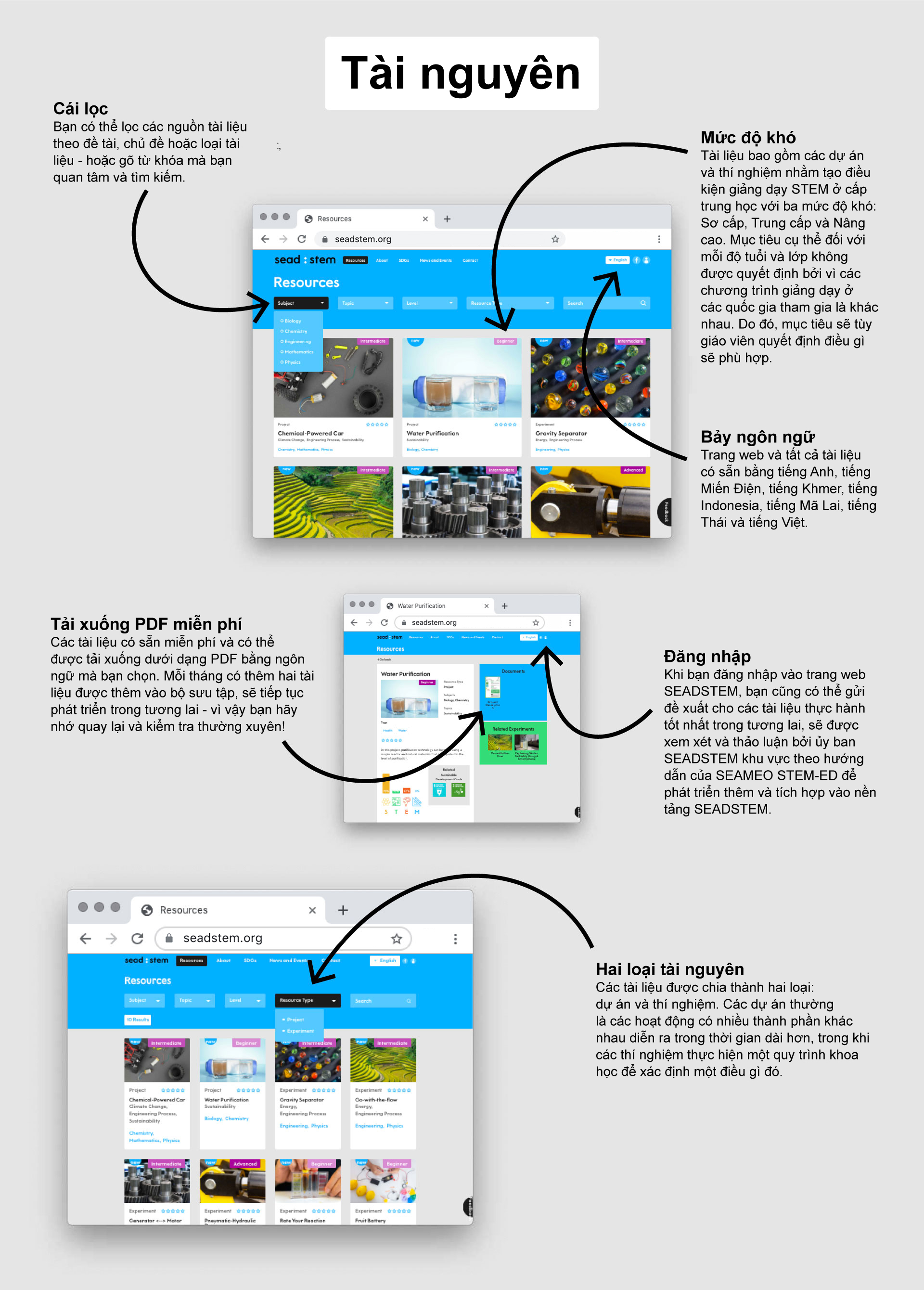 How-to-Use-the-Website-Graphic_VI